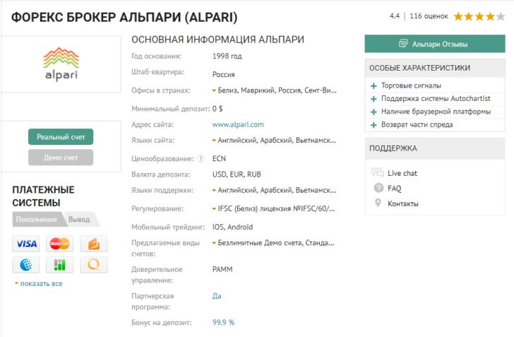 Альпари стабилизировался на ТОП-1 рейтинга Форекс брокеров