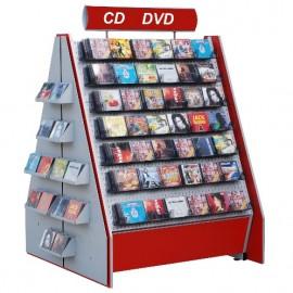 Бизнес идея: открываем магазин по продаже CD и DVD дисков
